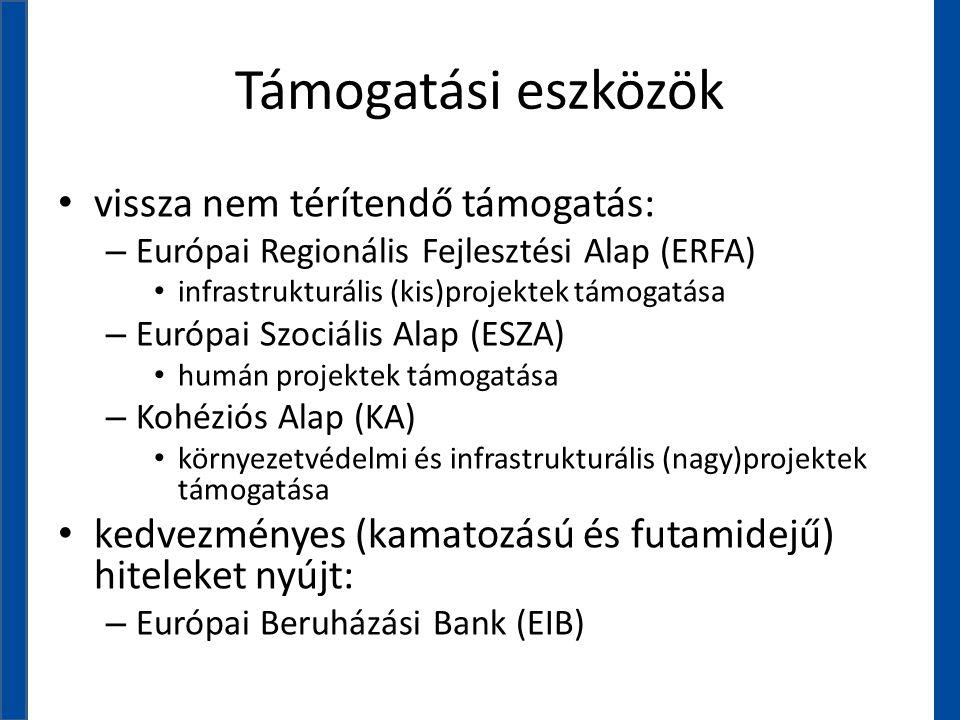 Támogatási eszközök • vissza nem térítendő támogatás: – Európai Regionális Fejlesztési Alap (ERFA) • infrastrukturális (kis)projektek támogatása – Eur