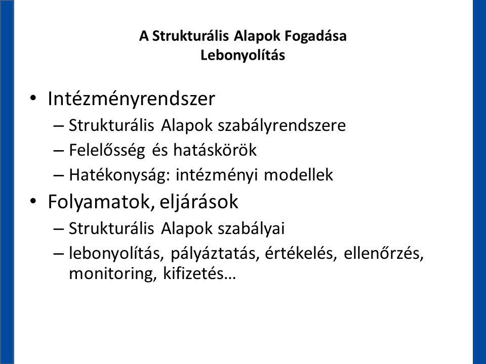 A Strukturális Alapok Fogadása A Strukturális Alapok Fogadása Lebonyolítás • Intézményrendszer – Strukturális Alapok szabályrendszere – Felelősség és