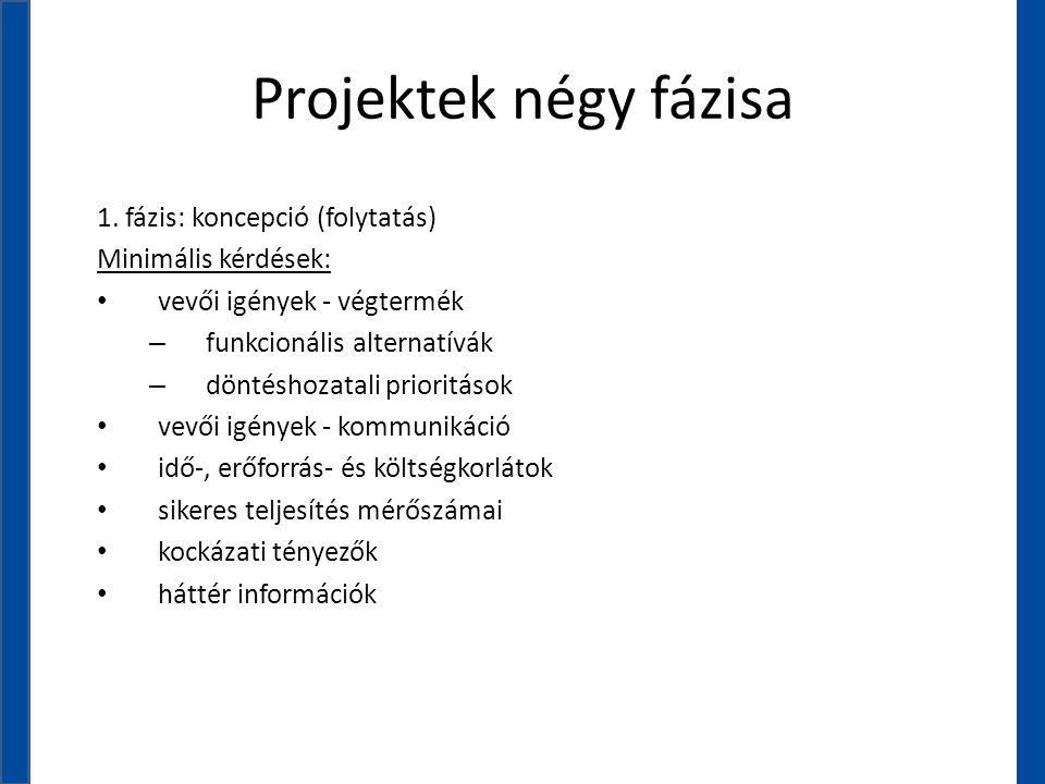 Projektek négy fázisa 1. fázis: koncepció (folytatás) Minimális kérdések: • vevői igények - végtermék – funkcionális alternatívák – döntéshozatali pri