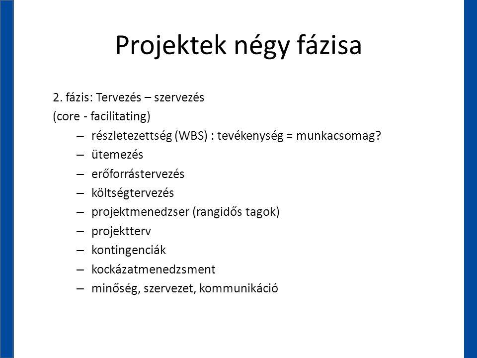 Projektek négy fázisa 2. fázis: Tervezés – szervezés (core - facilitating) – részletezettség (WBS) : tevékenység = munkacsomag? – ütemezés – erőforrás