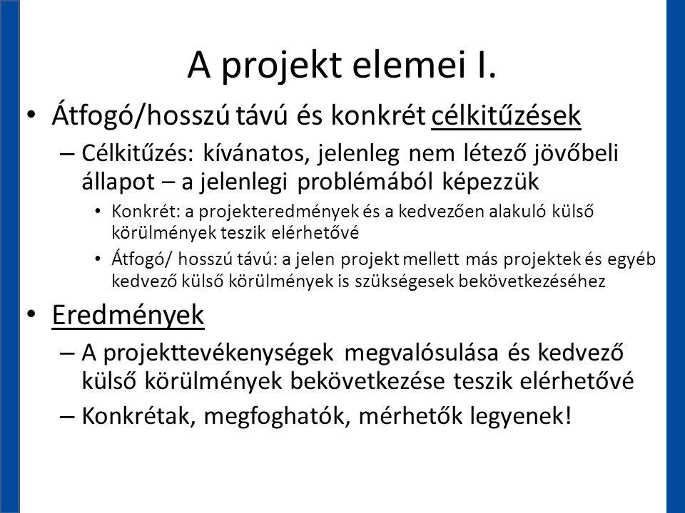 A projekt elemei I. • Átfogó/hosszú távú és konkrét célkitűzések – Célkitűzés: kívánatos, jelenleg nem létező jövőbeli állapot – a jelenlegi problémáb
