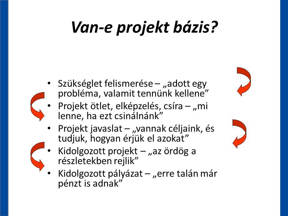"""Van-e projekt bázis? • Szükséglet felismerése – """"adott egy probléma, valamit tennünk kellene"""" • Projekt ötlet, elképzelés, csíra – """"mi lenne, ha ezt c"""