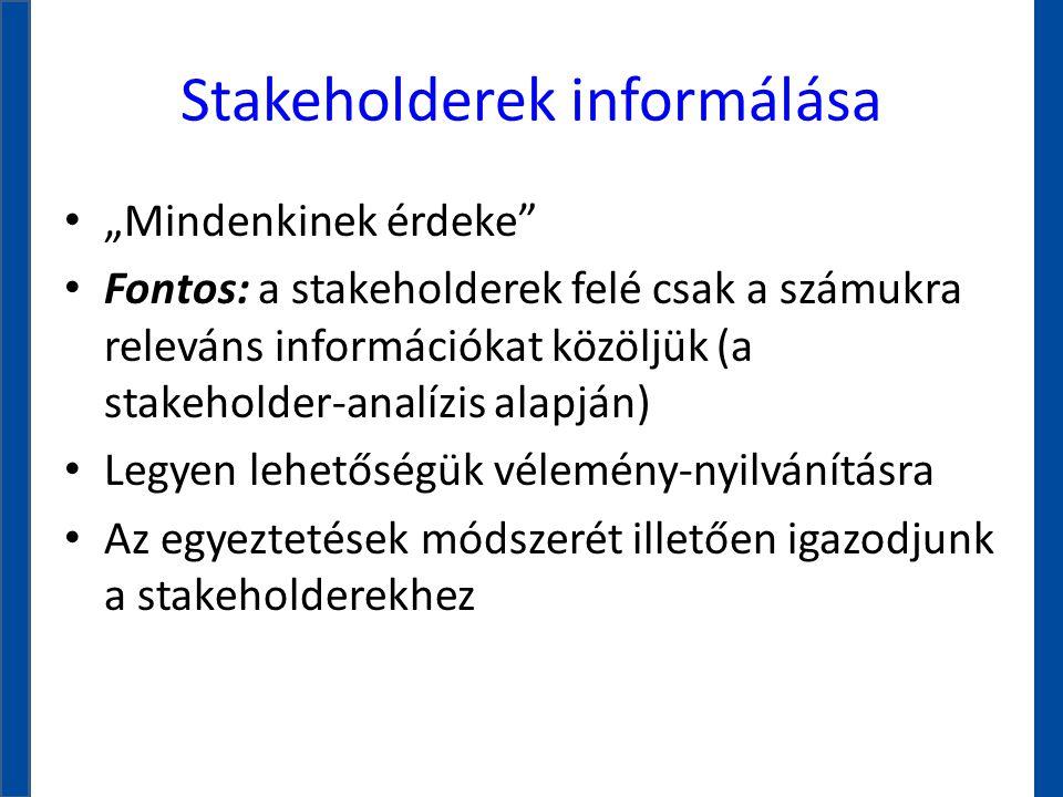 """Stakeholderek informálása • """"Mindenkinek érdeke"""" • Fontos: a stakeholderek felé csak a számukra releváns információkat közöljük (a stakeholder-analízi"""