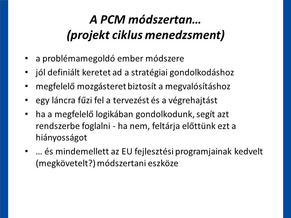 A PCM módszertan… (projekt ciklus menedzsment) • a problémamegoldó ember módszere • jól definiált keretet ad a stratégiai gondolkodáshoz • megfelelő m