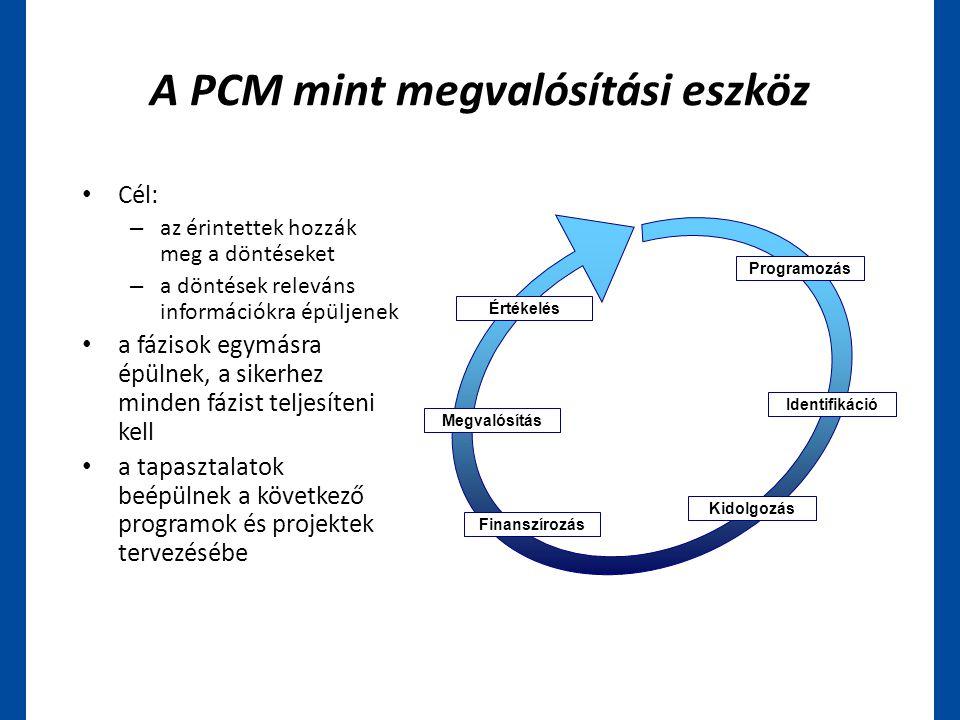 A PCM mint megvalósítási eszköz • Cél: – az érintettek hozzák meg a döntéseket – a döntések releváns információkra épüljenek • a fázisok egymásra épül