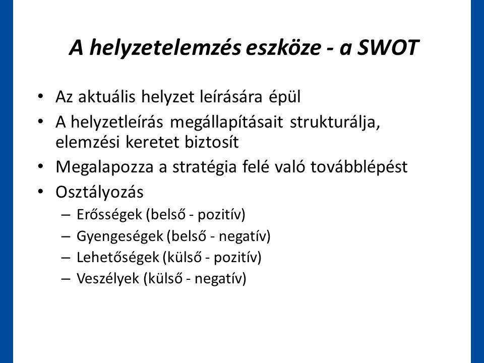 A helyzetelemzés eszköze - a SWOT • Az aktuális helyzet leírására épül • A helyzetleírás megállapításait strukturálja, elemzési keretet biztosít • Meg