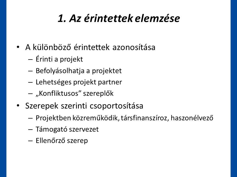 """1. Az érintettek elemzése • A különböző érintettek azonosítása – Érinti a projekt – Befolyásolhatja a projektet – Lehetséges projekt partner – """"Konfli"""