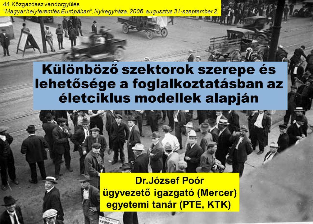 Különböző szektorok szerepe és lehetősége a foglalkoztatásban az életciklus modellek alapján Dr.József Poór ügyvezető igazgató (Mercer) egyetemi tanár