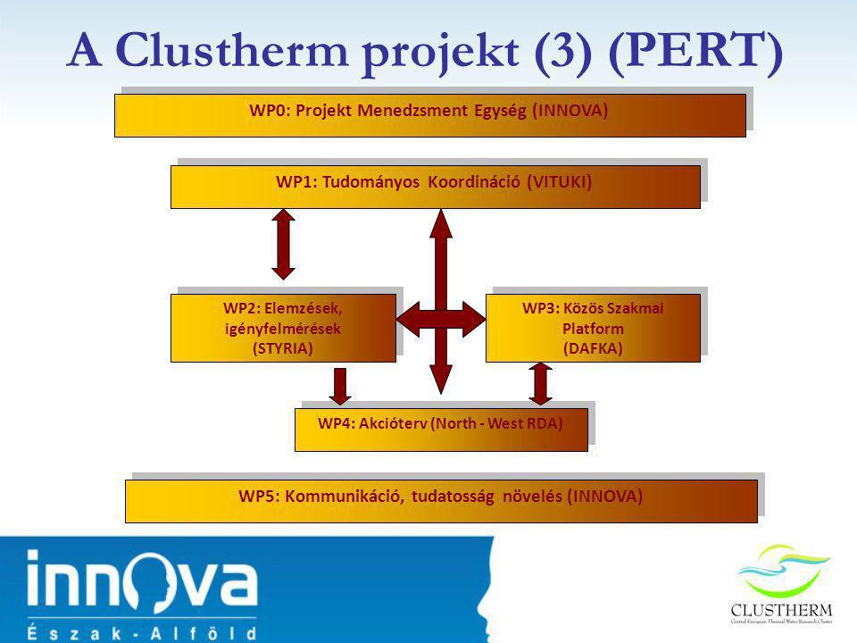 A Clustherm projekt (3) (PERT) WP0: Projekt Menedzsment Egység (INNOVA) WP1: Tudományos Koordináció (VITUKI) WP2: Elemzések, igényfelmérések (STYRIA) WP3: Közös Szakmai Platform (DAFKA) WP4: Akcióterv (North - West RDA) WP5: Kommunikáció, tudatosság növelés (INNOVA)