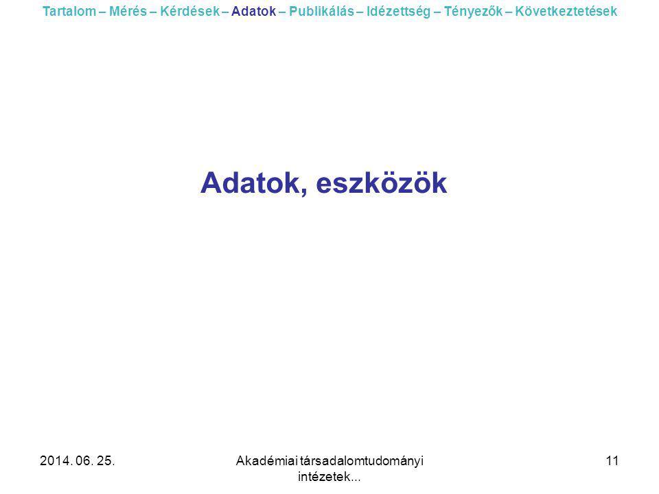 2014. 06. 25.Akadémiai társadalomtudományi intézetek... 11 Adatok, eszközök Tartalom – Mérés – Kérdések – Adatok – Publikálás – Idézettség – Tényezők