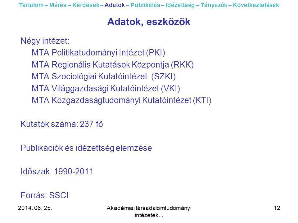 2014. 06. 25.Akadémiai társadalomtudományi intézetek... 12 Négy intézet: MTA Politikatudományi Intézet (PKI) MTA Regionális Kutatások Központja (RKK)