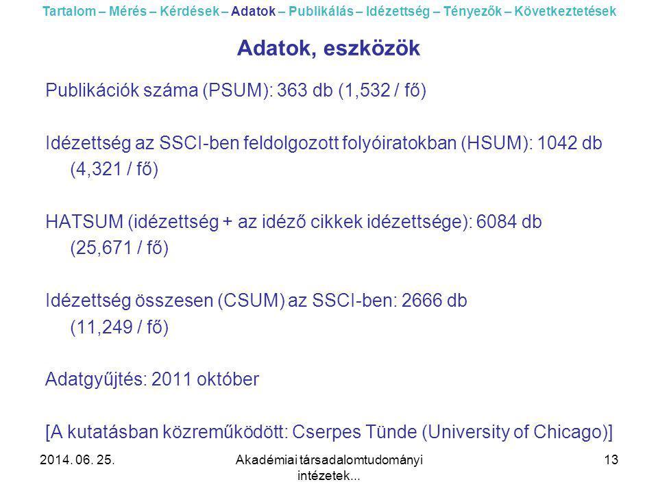 2014. 06. 25.Akadémiai társadalomtudományi intézetek... 13 Publikációk száma (PSUM): 363 db (1,532 / fő) Idézettség az SSCI-ben feldolgozott folyóirat