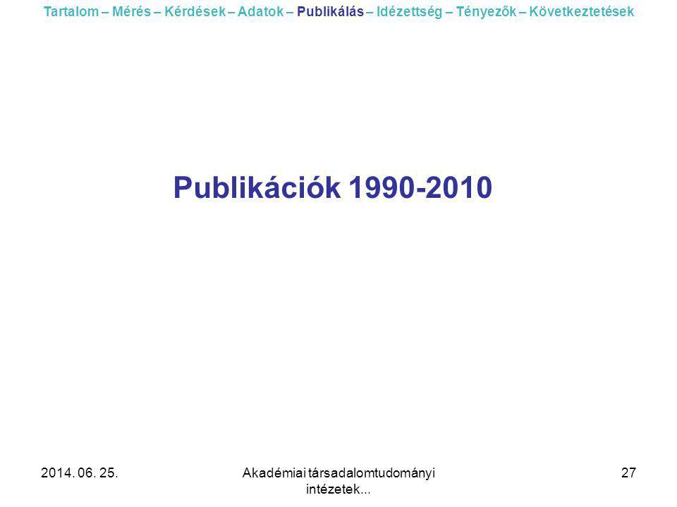2014. 06. 25.Akadémiai társadalomtudományi intézetek... 27 Publikációk 1990-2010 Tartalom – Mérés – Kérdések – Adatok – Publikálás – Idézettség – Tény