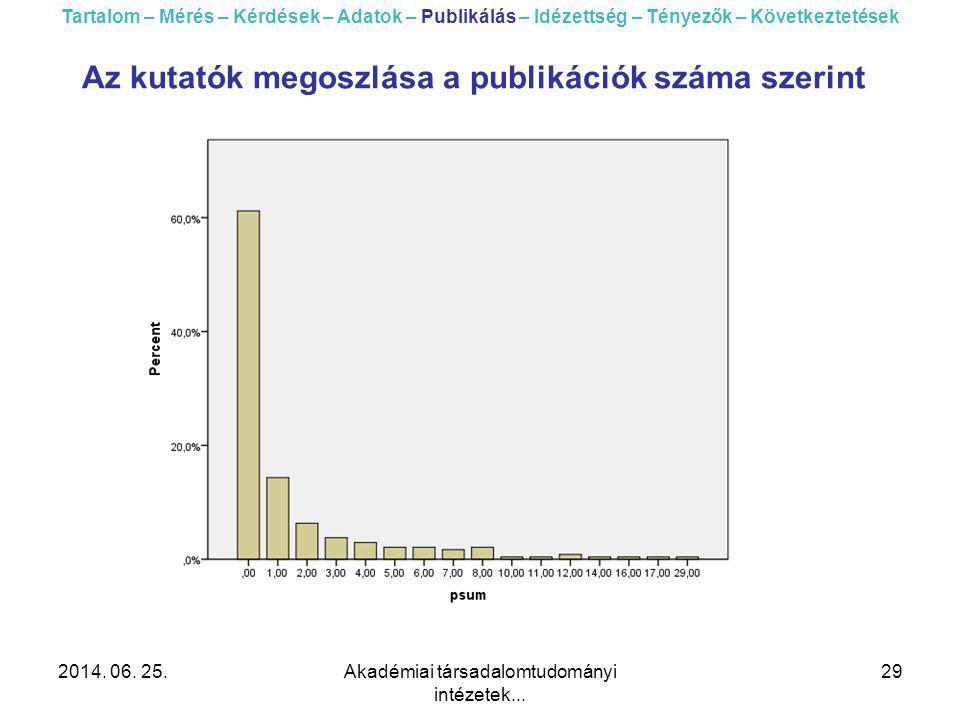 2014. 06. 25.Akadémiai társadalomtudományi intézetek... 29 Tartalom – Mérés – Kérdések – Adatok – Publikálás – Idézettség – Tényezők – Következtetések