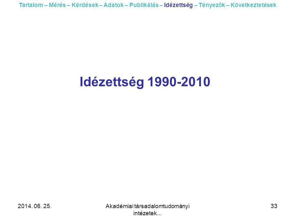 2014. 06. 25.Akadémiai társadalomtudományi intézetek... 33 Idézettség 1990-2010 Tartalom – Mérés – Kérdések – Adatok – Publikálás – Idézettség – Ténye