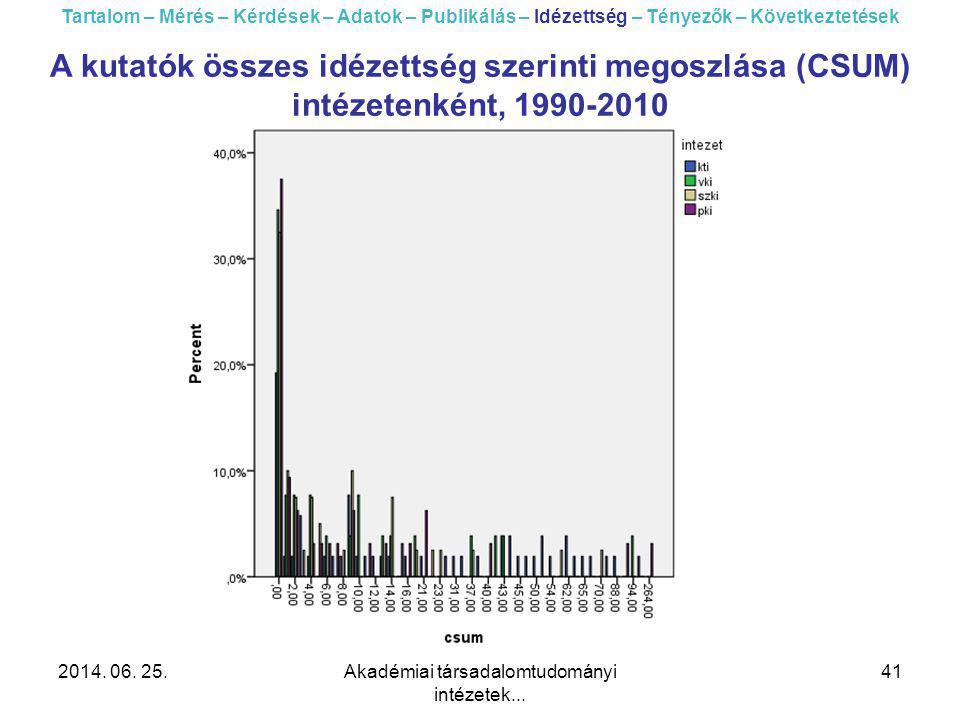 2014. 06. 25.Akadémiai társadalomtudományi intézetek... 41 Tartalom – Mérés – Kérdések – Adatok – Publikálás – Idézettség – Tényezők – Következtetések