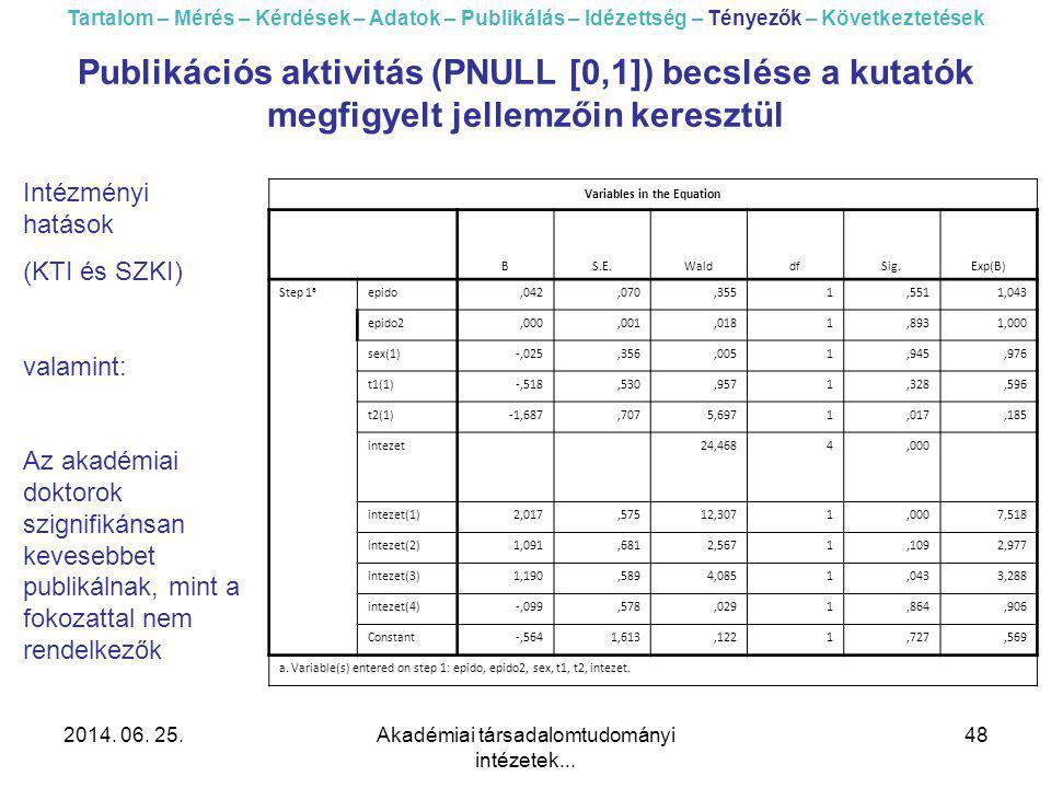 2014. 06. 25.Akadémiai társadalomtudományi intézetek... 48 Publikációs aktivitás (PNULL [0,1]) becslése a kutatók megfigyelt jellemzőin keresztül Tart