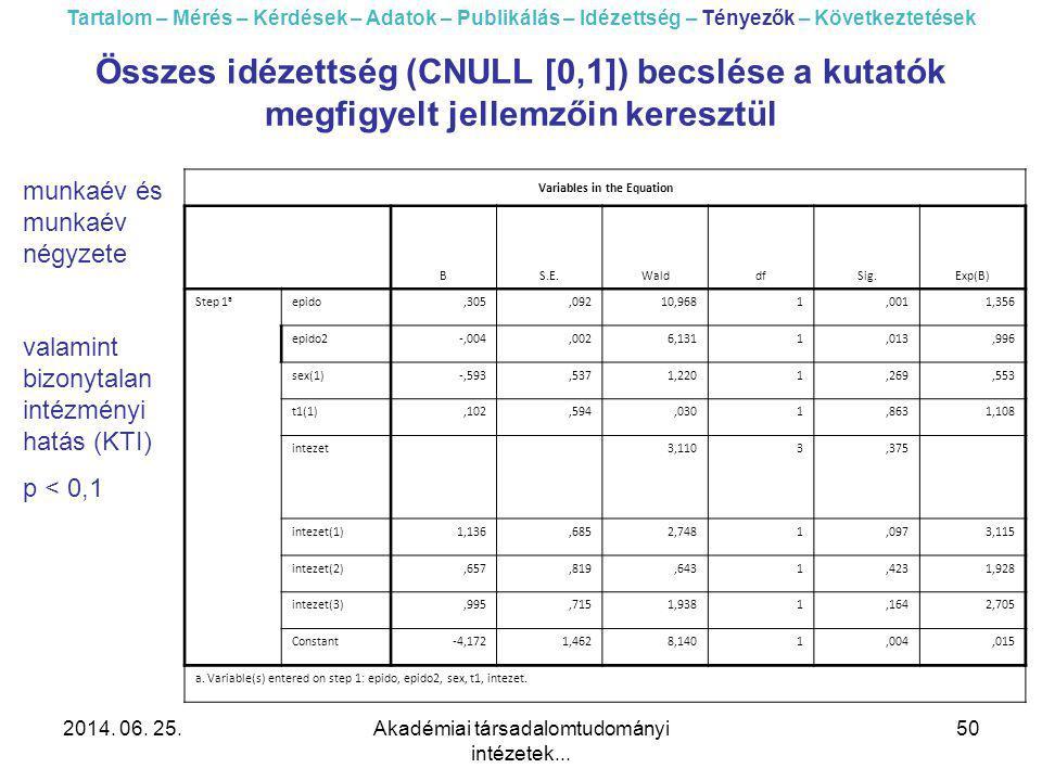 2014. 06. 25.Akadémiai társadalomtudományi intézetek... 50 Összes idézettség (CNULL [0,1]) becslése a kutatók megfigyelt jellemzőin keresztül Tartalom
