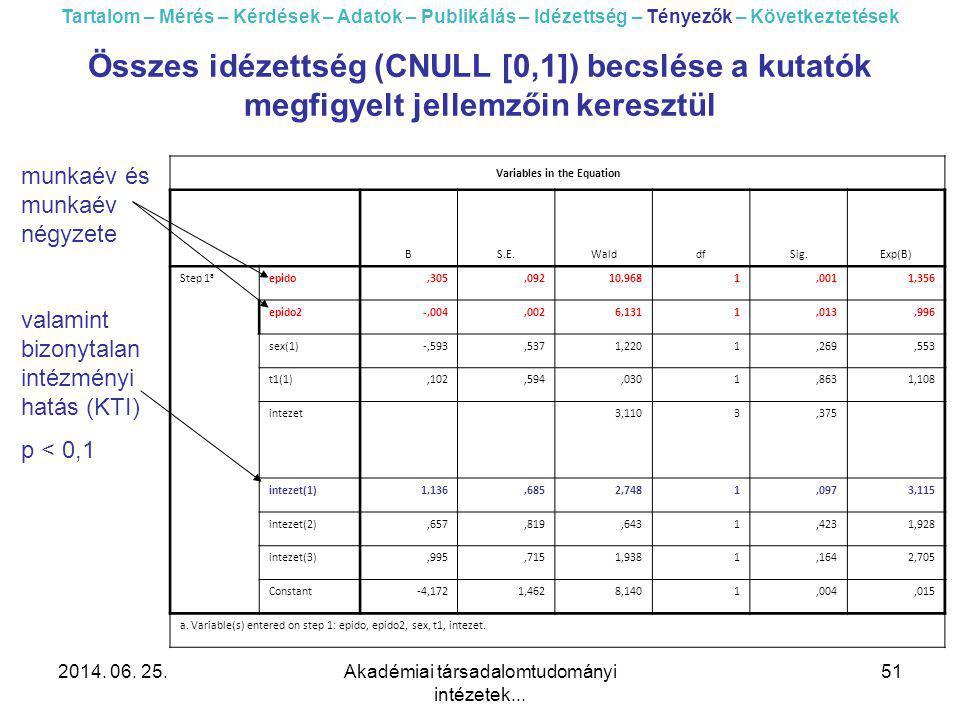 2014. 06. 25.Akadémiai társadalomtudományi intézetek... 51 Összes idézettség (CNULL [0,1]) becslése a kutatók megfigyelt jellemzőin keresztül Tartalom