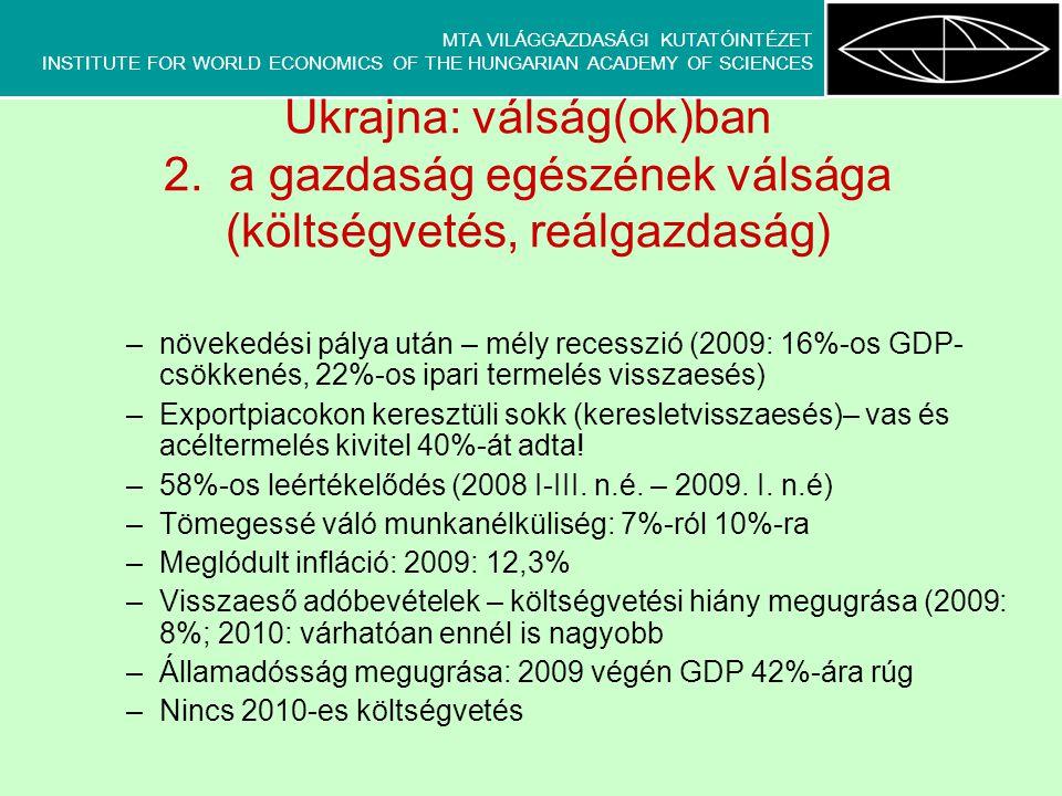 MTA VILÁGGAZDASÁGI KUTATÓINTÉZET INSTITUTE FOR WORLD ECONOMICS OF THE HUNGARIAN ACADEMY OF SCIENCES Ukrajna: válság(ok)ban 2.