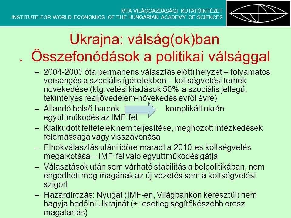 MTA VILÁGGAZDASÁGI KUTATÓINTÉZET INSTITUTE FOR WORLD ECONOMICS OF THE HUNGARIAN ACADEMY OF SCIENCES Ukrajna: válság(ok)ban.