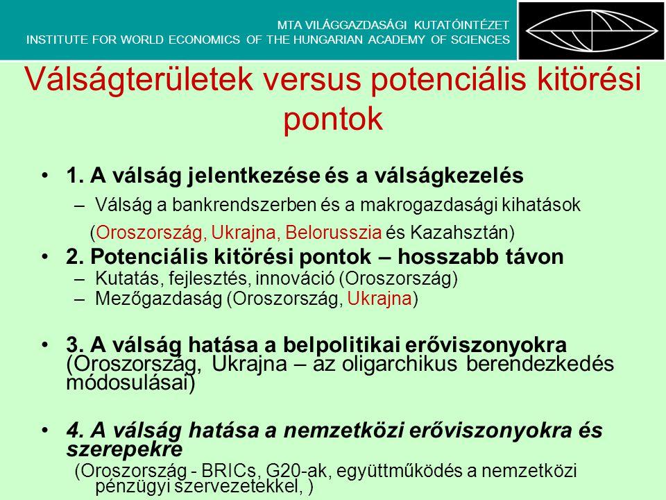 MTA VILÁGGAZDASÁGI KUTATÓINTÉZET INSTITUTE FOR WORLD ECONOMICS OF THE HUNGARIAN ACADEMY OF SCIENCES Válságterületek versus potenciális kitörési pontok •1.