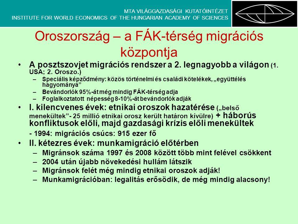 MTA VILÁGGAZDASÁGI KUTATÓINTÉZET INSTITUTE FOR WORLD ECONOMICS OF THE HUNGARIAN ACADEMY OF SCIENCES Oroszország – a FÁK-térség migrációs központja •A posztszovjet migrációs rendszer a 2.