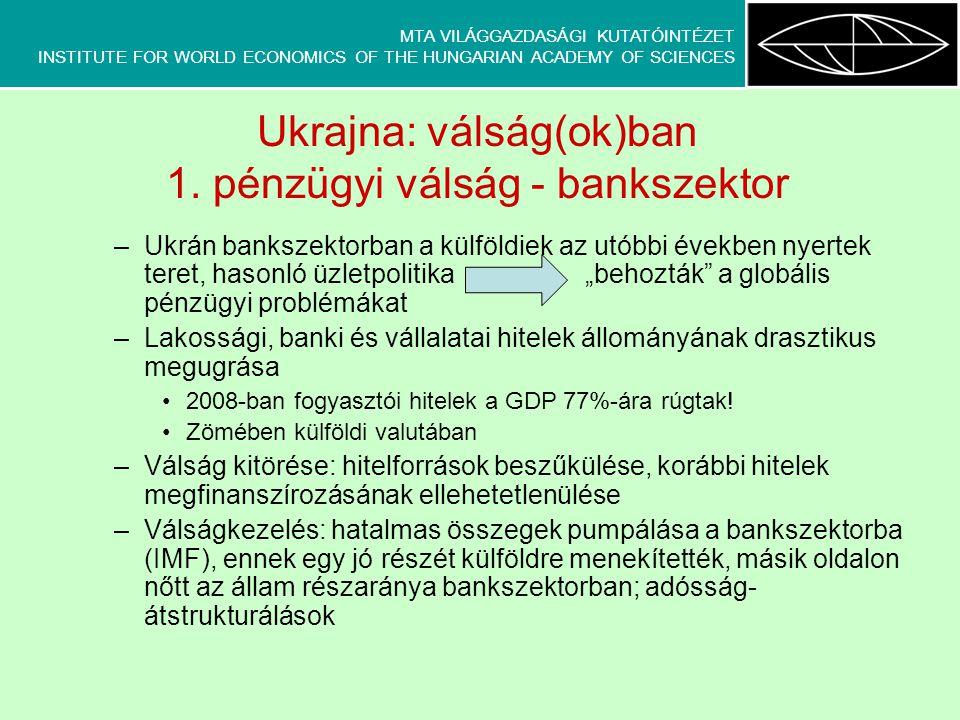 MTA VILÁGGAZDASÁGI KUTATÓINTÉZET INSTITUTE FOR WORLD ECONOMICS OF THE HUNGARIAN ACADEMY OF SCIENCES Ukrajna: válság(ok)ban 1.