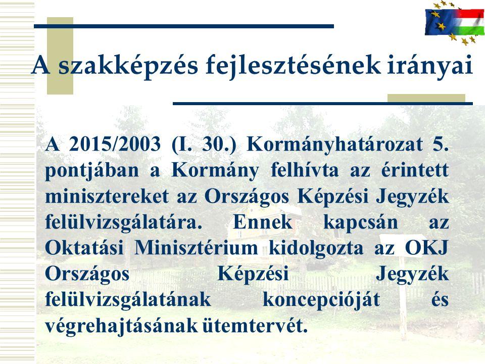 A szakképzés fejlesztésének irányai A 2015/2003 (I. 30.) Kormányhatározat 5. pontjában a Kormány felhívta az érintett minisztereket az Országos Képzés