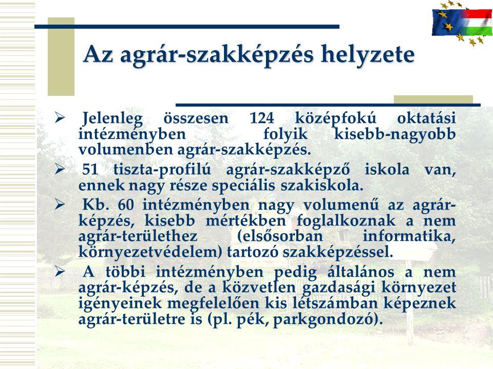 Az agrár-szakképzés helyzete  Jelenleg összesen 124 középfokú oktatási intézményben folyik kisebb-nagyobb volumenben agrár-szakképzés.  51 tiszta-pr