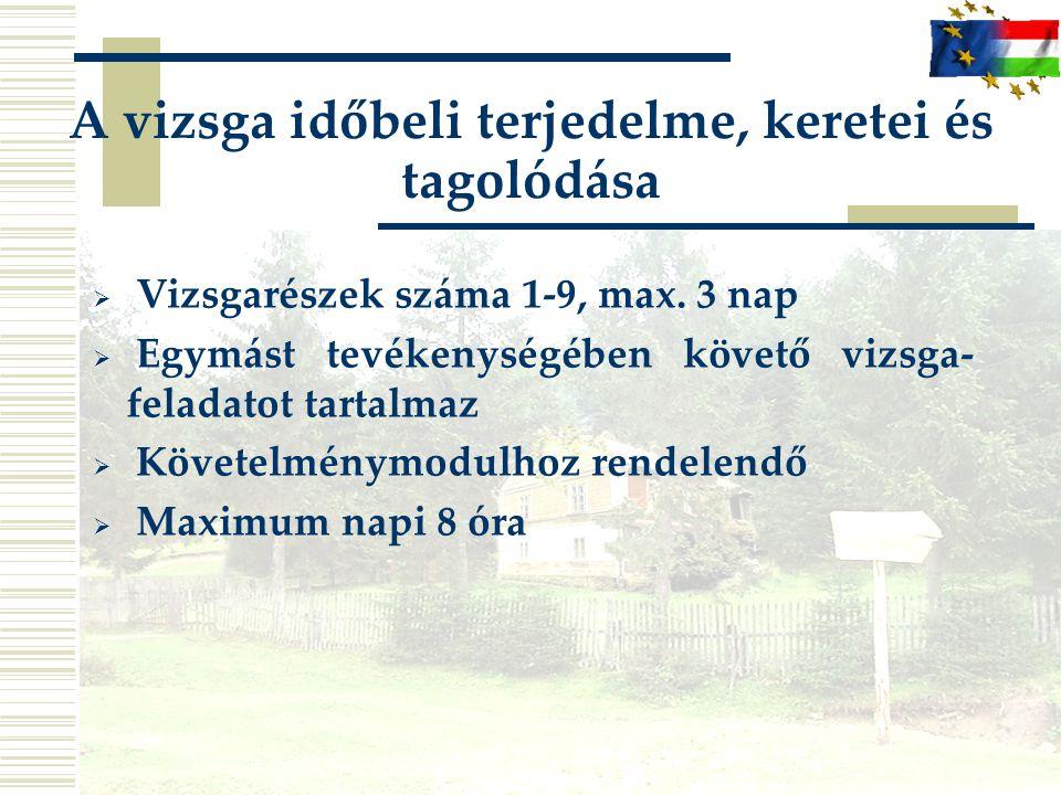 A vizsga időbeli terjedelme, keretei és tagolódása  Vizsgarészek száma 1-9, max. 3 nap  Egymást tevékenységében követő vizsga- feladatot tartalmaz 
