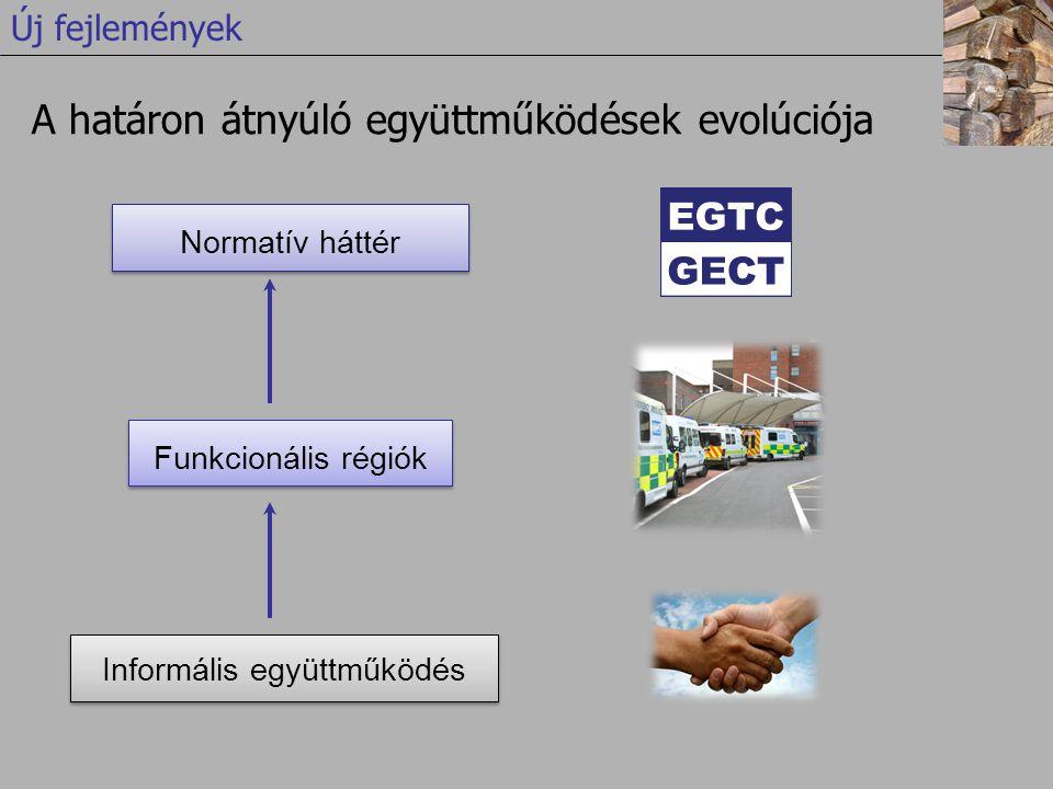A határon átnyúló együttműködések evolúciója Informális együttműködés Funkcionális régiók Normatív háttér Új fejlemények