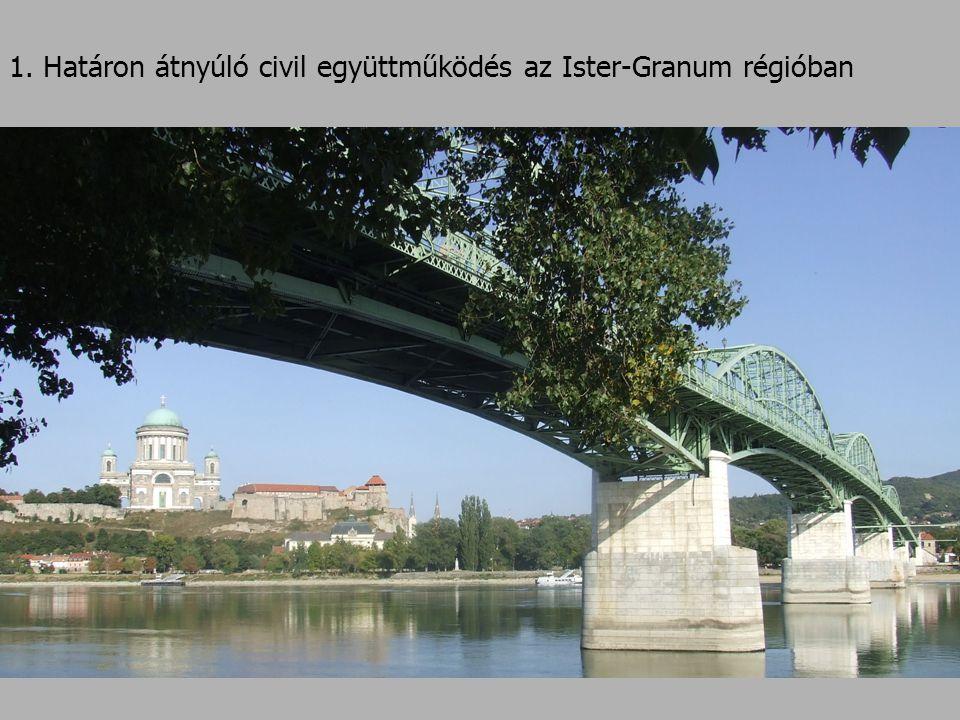 1. Határon átnyúló civil együttműködés az Ister-Granum régióban