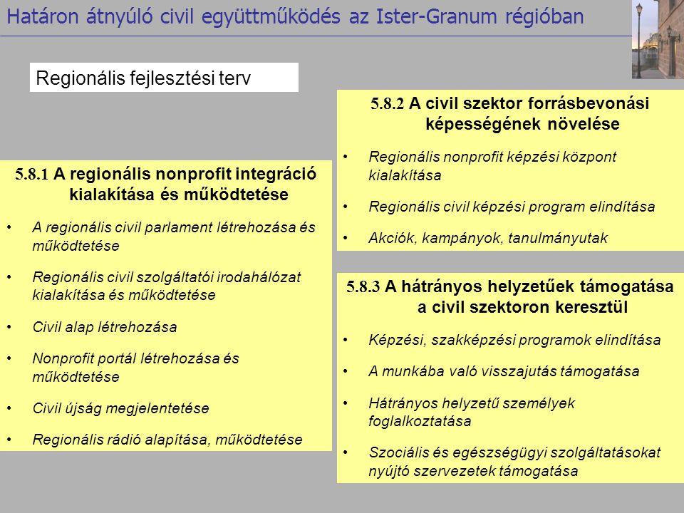 Regionális fejlesztési terv 5.8.1 A regionális nonprofit integráció kialakítása és működtetése • A regionális civil parlament létrehozása és működtetése • Regionális civil szolgáltatói irodahálózat kialakítása és működtetése • Civil alap létrehozása • Nonprofit portál létrehozása és működtetése • Civil újság megjelentetése • Regionális rádió alapítása, működtetése Határon átnyúló civil együttműködés az Ister-Granum régióban 5.8.2 A civil szektor forrásbevonási képességének növelése • Regionális nonprofit képzési központ kialakítása • Regionális civil képzési program elindítása • Akciók, kampányok, tanulmányutak 5.8.3 A hátrányos helyzetűek támogatása a civil szektoron keresztül • Képzési, szakképzési programok elindítása • A munkába való visszajutás támogatása • Hátrányos helyzetű személyek foglalkoztatása • Szociális és egészségügyi szolgáltatásokat nyújtó szervezetek támogatása