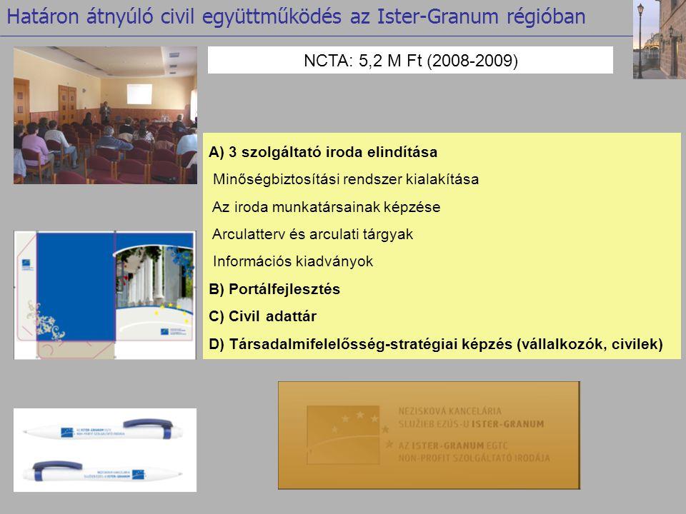 NCTA: 5,2 M Ft (2008-2009) Határon átnyúló civil együttműködés az Ister-Granum régióban A) 3 szolgáltató iroda elindítása Minőségbiztosítási rendszer kialakítása Az iroda munkatársainak képzése Arculatterv és arculati tárgyak Információs kiadványok B) Portálfejlesztés C) Civil adattár D) Társadalmifelelősség-stratégiai képzés (vállalkozók, civilek)