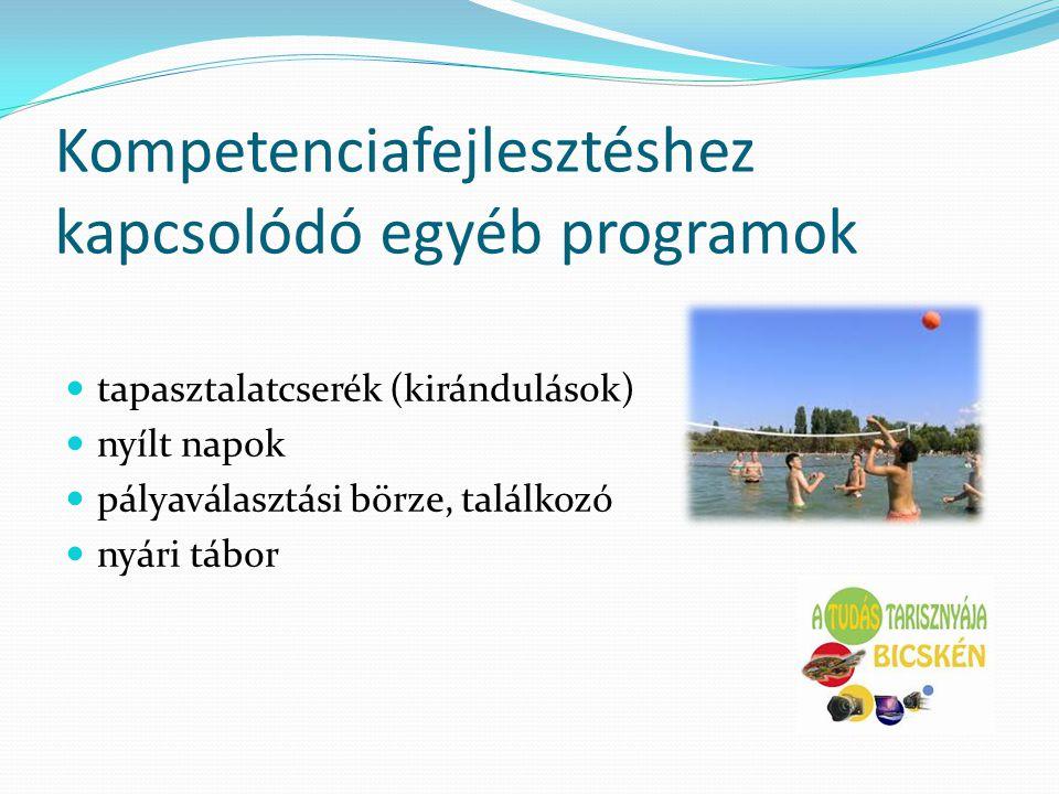 Kompetenciafejlesztéshez kapcsolódó egyéb programok  tapasztalatcserék (kirándulások)  nyílt napok  pályaválasztási börze, találkozó  nyári tábor