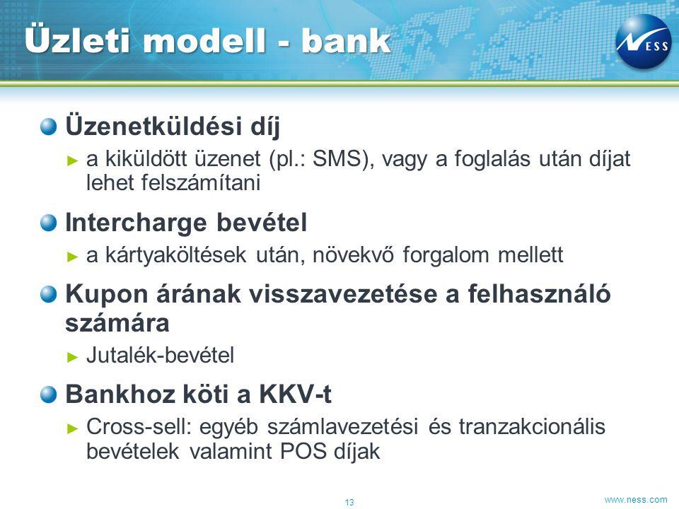 www.ness.com Üzenetküldési díj ► a kiküldött üzenet (pl.: SMS), vagy a foglalás után díjat lehet felszámítani Intercharge bevétel ► a kártyaköltések u
