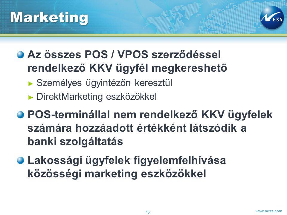 www.ness.com Az összes POS / VPOS szerződéssel rendelkező KKV ügyfél megkereshető ► Személyes ügyintézőn keresztül ► DirektMarketing eszközökkel POS-t