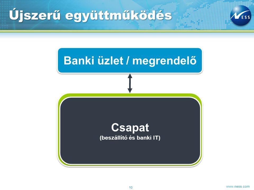www.ness.com Újszerű együttműködés 10 Banki üzlet / megrendelő Banki IT Csapat (beszállító és banki IT) Csapat (beszállító és banki IT)