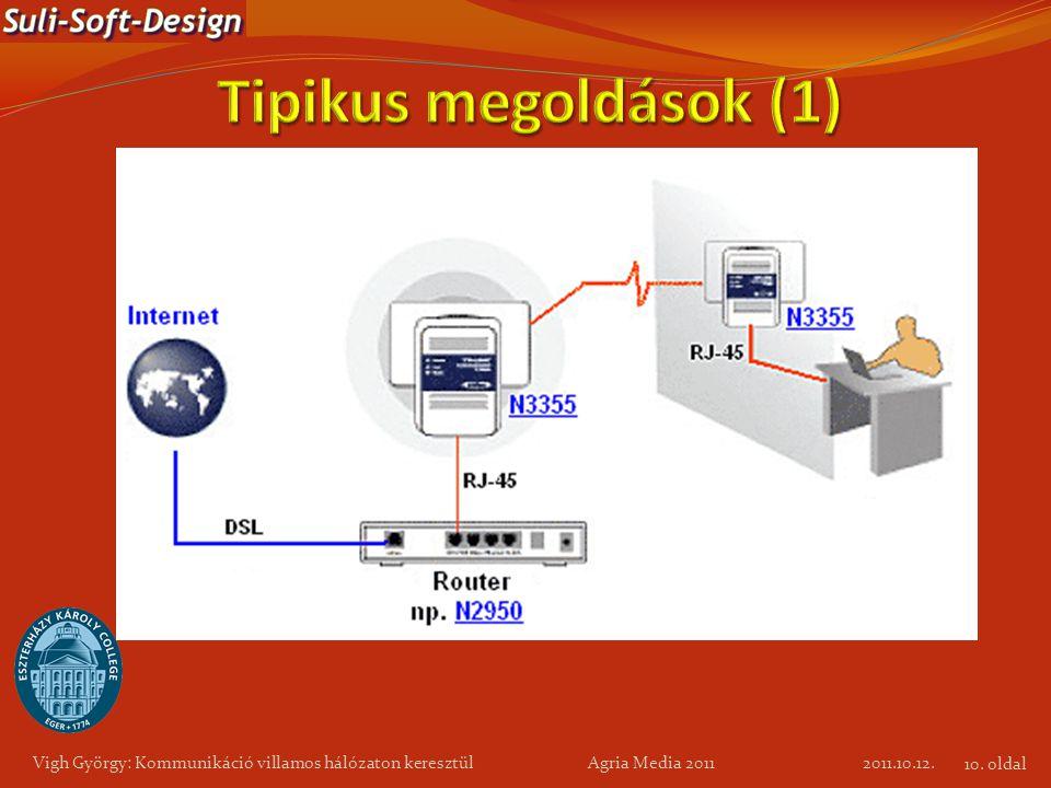 Vigh György: Kommunikáció villamos hálózaton keresztül Agria Media 2011 2011.10.12. 10. oldal