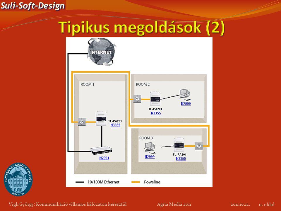 Vigh György: Kommunikáció villamos hálózaton keresztül Agria Media 2011 2011.10.12. 11. oldal