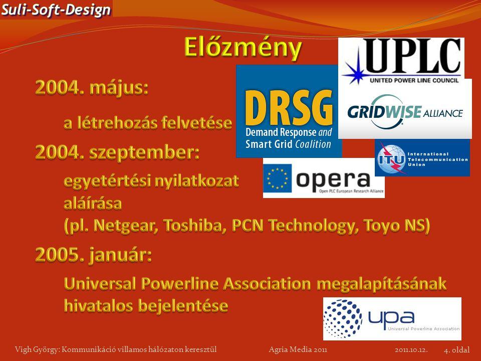 2011.10.12. Vigh György: Kommunikáció villamos hálózaton keresztül Agria Media 2011 4. oldal
