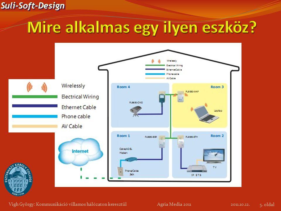 Vigh György: Kommunikáció villamos hálózaton keresztül Agria Media 2011 2011.10.12. 5. oldal