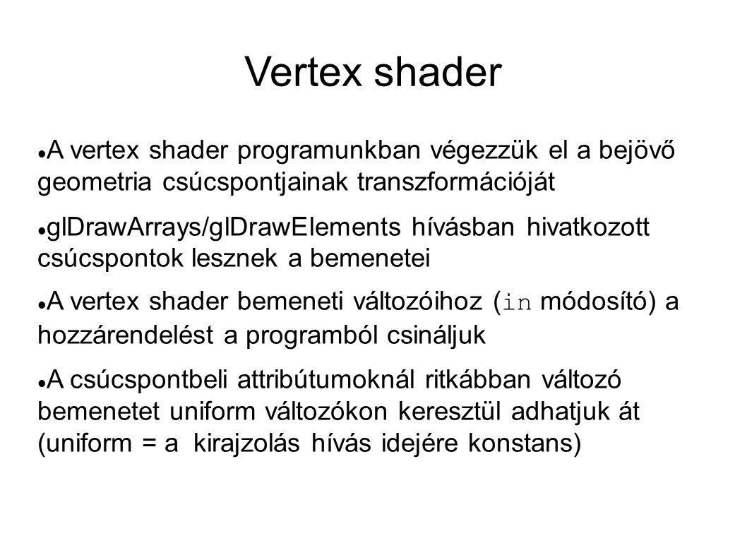 Vertex shader  A vertex shader programunkban végezzük el a bejövő geometria csúcspontjainak transzformációját  glDrawArrays/glDrawElements hívásban