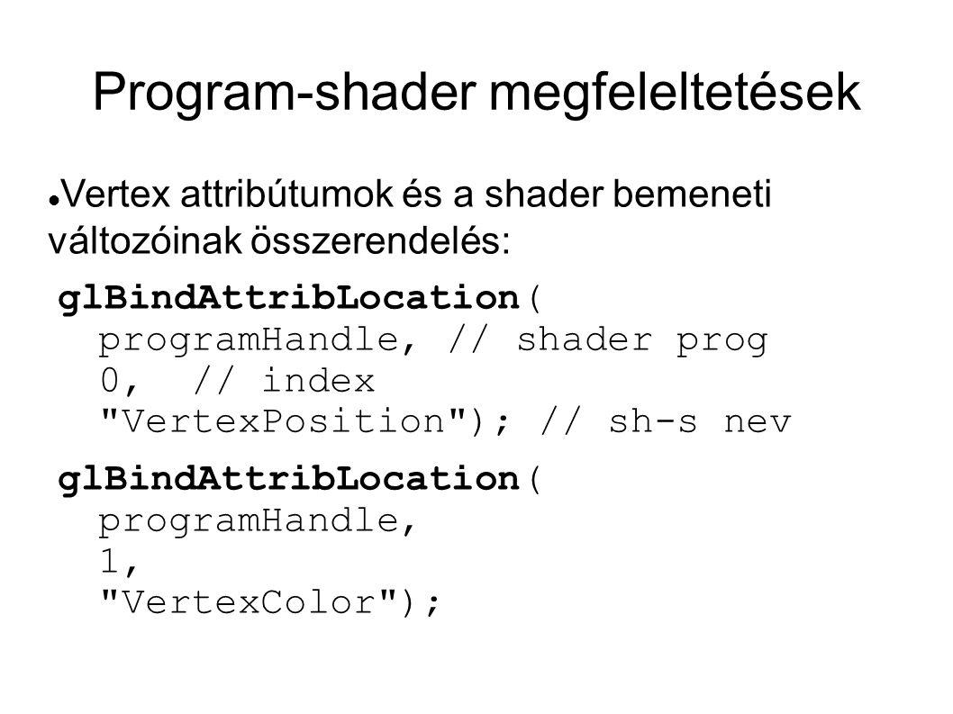 Program-shader megfeleltetések  Vertex attribútumok és a shader bemeneti változóinak összerendelés: glBindAttribLocation( programHandle, // shader pr