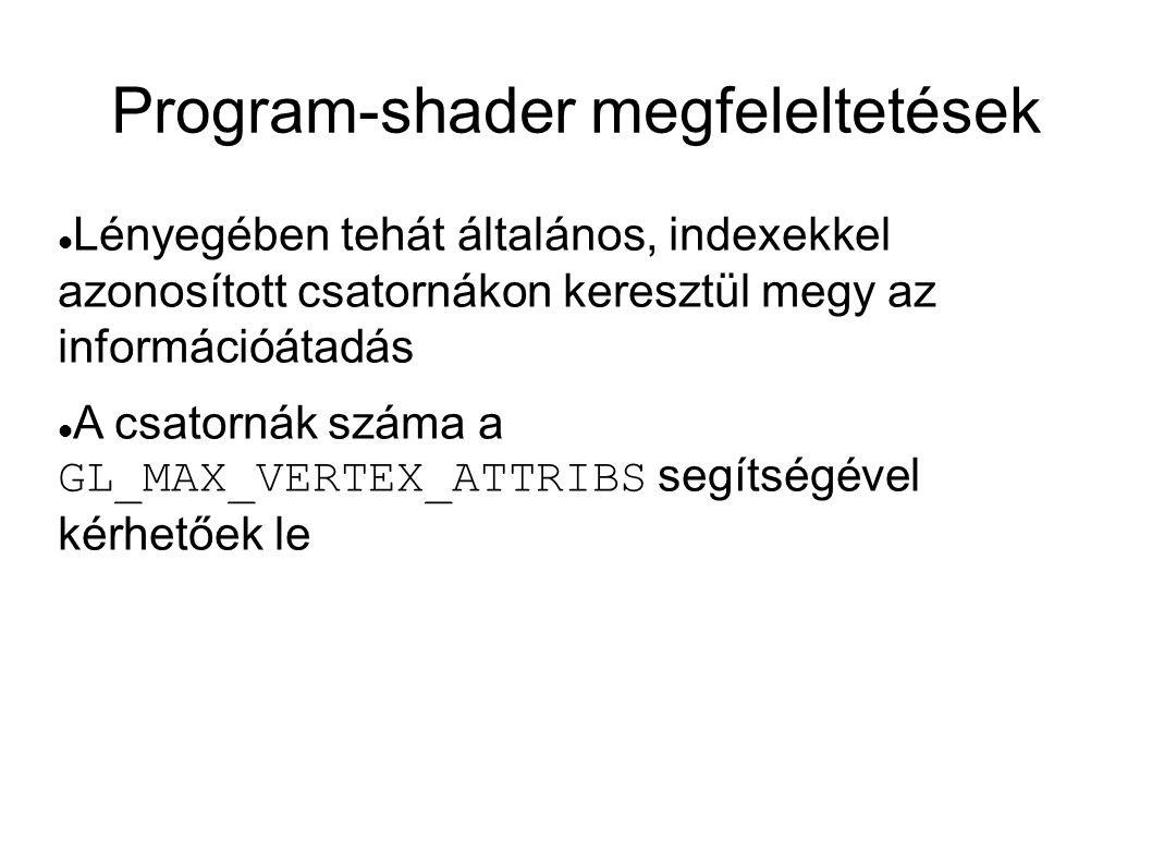 Program-shader megfeleltetések  Lényegében tehát általános, indexekkel azonosított csatornákon keresztül megy az információátadás  A csatornák száma