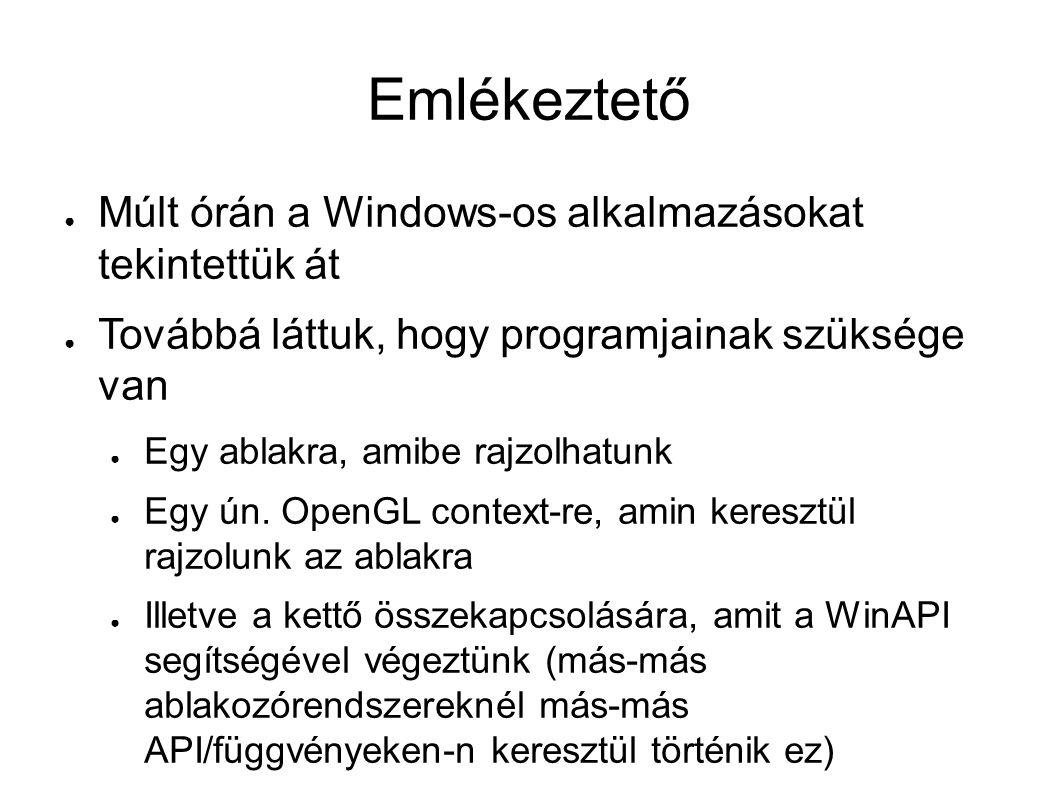 Emlékeztető ● Múlt órán a Windows-os alkalmazásokat tekintettük át ● Továbbá láttuk, hogy programjainak szüksége van ● Egy ablakra, amibe rajzolhatunk