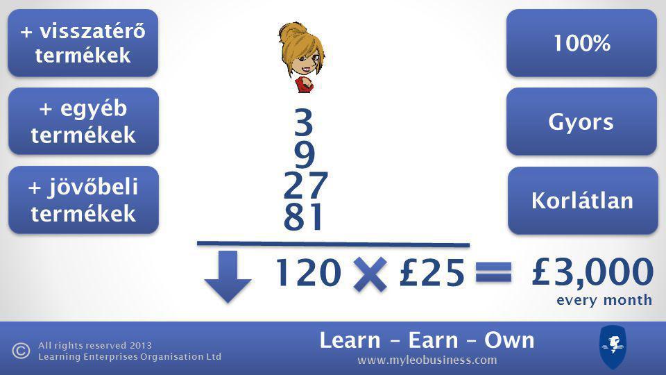Learn – Earn – Own www.myleobusiness.com All rights reserved 2013 Learning Enterprises Organisation Ltd 3 9 27 81 120£25 £3,000 + visszatér ő termékek + egyéb termékek + jöv ő beli termékek 100% Gyors Korlátlan every month