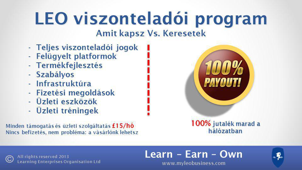 Learn – Earn – Own   All rights reserved 2013 Learning Enterprises Organisation Ltd LEO viszonteladói program Amit kapsz Vs.