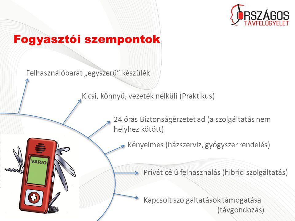 """Felhasználóbarát """"egyszerű készülék Privát célú felhasználás (hibrid szolgáltatás) Kicsi, könnyű, vezeték nélküli (Praktikus) Kényelmes (házszerviz, gyógyszer rendelés) 24 órás Biztonságérzetet ad (a szolgáltatás nem helyhez kötött) Fogyasztói szempontok Kapcsolt szolgáltatások támogatása (távgondozás)"""